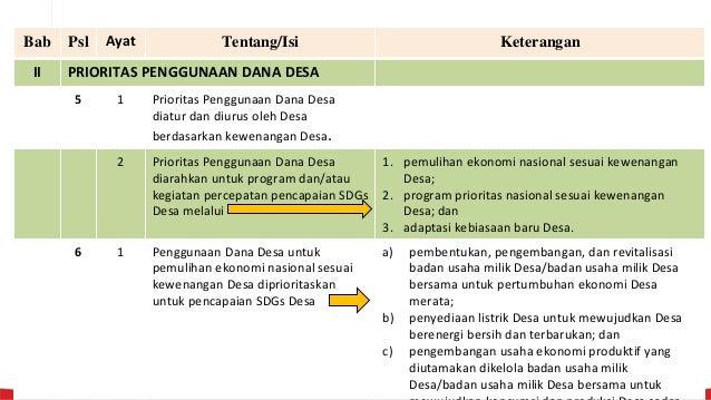 Bab Psl Ayat Tentang/Isi Keterangan II PRIORITAS PENGGUNAAN DANA DESA 5 1 Prioritas Penggunaan Dana Desa diatur dan diurus...