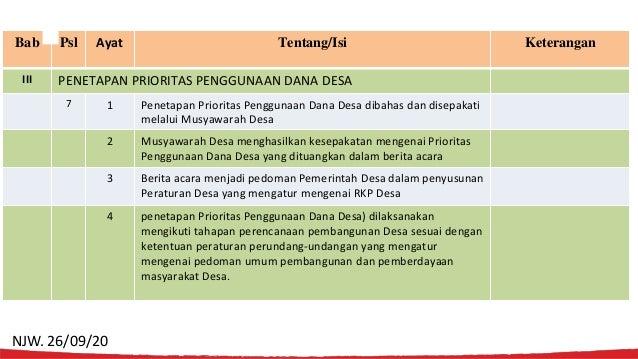 Bab Psl Ayat Tentang/Isi Keterangan III PENETAPAN PRIORITAS PENGGUNAAN DANA DESA 7 1 Penetapan Prioritas Penggunaan Dana D...