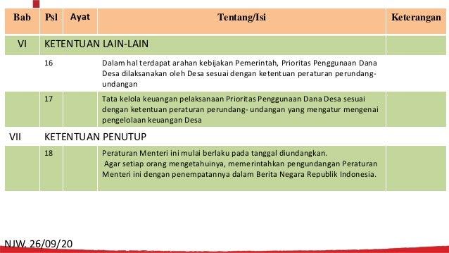 Bab Psl Ayat Tentang/Isi Keterangan VI KETENTUAN LAIN-LAIN 16 Dalam hal terdapat arahan kebijakan Pemerintah, Prioritas Pe...