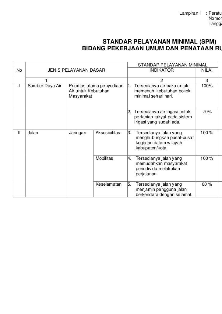 Lampiran I    : Peraturan Menteri Pekerjaan Umum                                                                          ...
