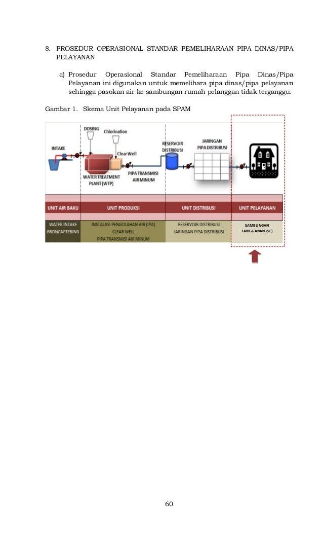 60 8. PROSEDUR OPERASIONAL STANDAR PEMELIHARAAN PIPA DINAS/PIPA PELAYANAN a) Prosedur Operasional Standar Pemeliharaan Pip...