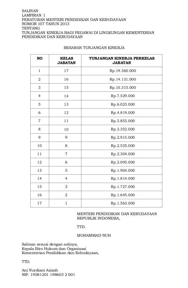 SALINAN LAMPIRAN I PERATURAN MENTERI PENDIDIKAN DAN KEBUDAYAAN NOMOR 107 TAHUN 2013 TENTANG TUNJANGAN KINERJA BAGI PEGAWAI...