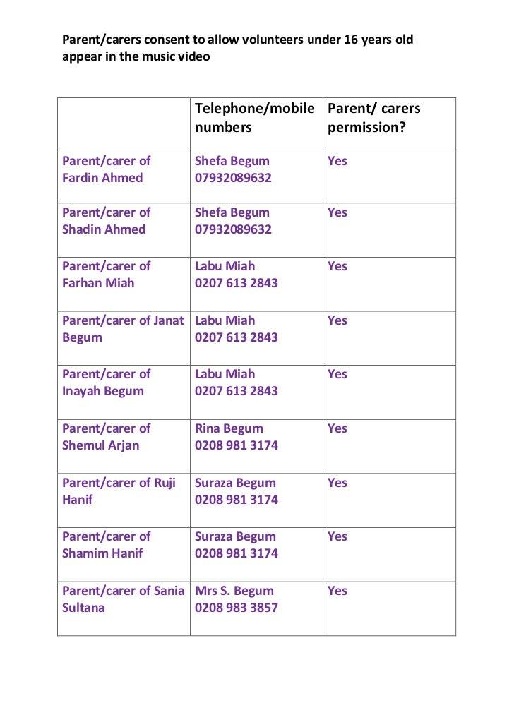 Telephone/mobile numbersParent/ carers permission?Parent/carer of Fardin AhmedShefa Begum07932089632YesParent/carer of Sha...