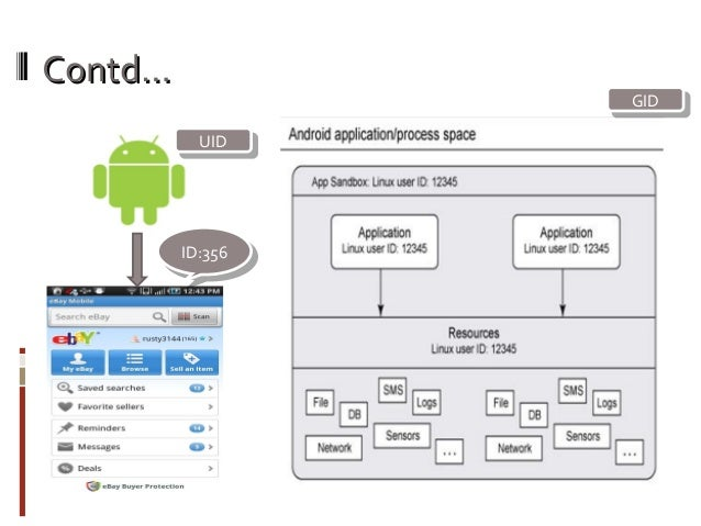 Permission enforcement s in android new (1)