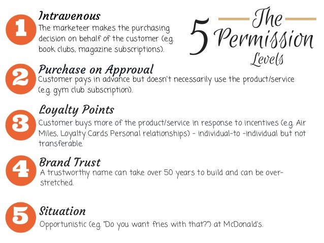 permission marketing E-permission marketing 10 permission marketing principles and campaign examples integrating web, email and social media marketingit is now.