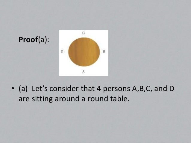 • Shifting A, B, C, D, one position in anticlock-  wise direction, we get the following  agreements:-