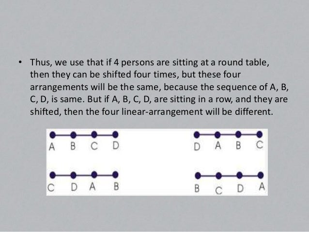 • Hence if we have '4' things, then for each circular-  arrangement number of linear-arrangements =4• Similarly, if we hav...