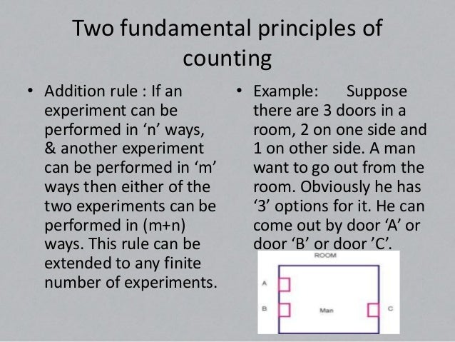 • Multiplication Rule : If a   • Example.: Suppose a  work can be done in m          man wants to cross-out  ways, another...
