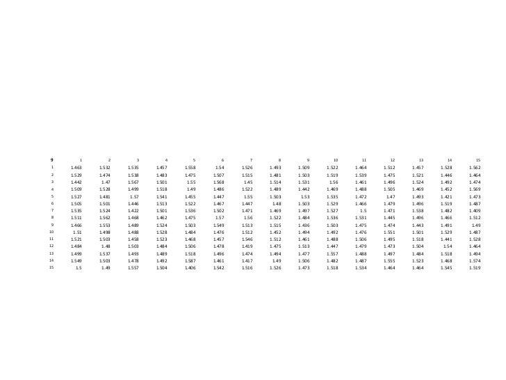 9        1       2       3       4       5       6       7       8       9      10      11      12      13      14      15...