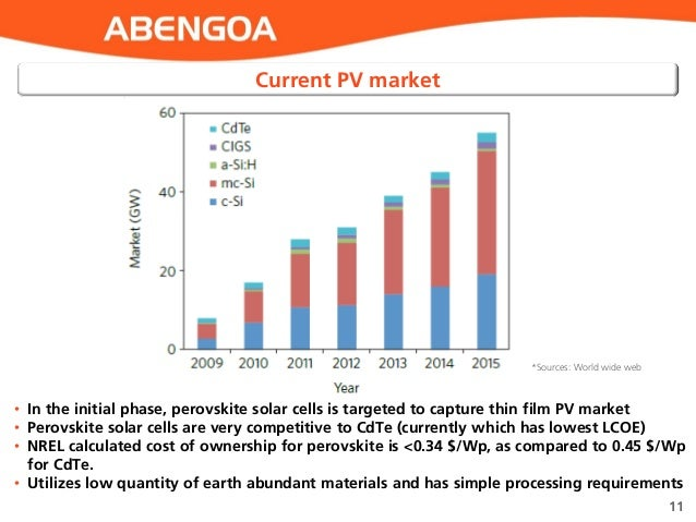 Thin Film Solar Panels Efficiency and Cost | Energy Five