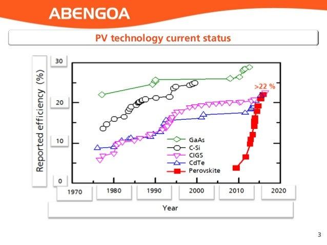 Perovskite Solar Cells New Paradigm In Thin Film Pv
