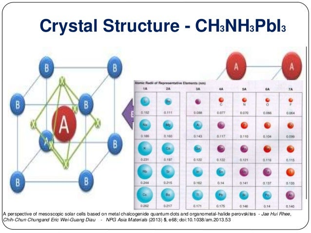 perovskite solar cells  all you need to know