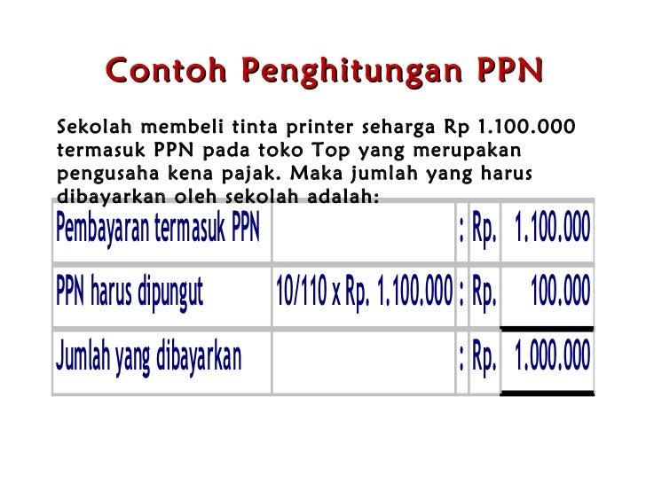 6 Cara Menghitung PPN dengan Mudah