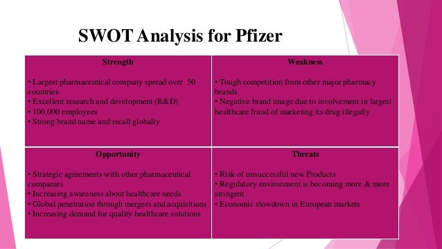 pfizer five forces model porter The strategic cfo creating success through threat of substitutes (one of porter's five 12 responses to threat of substitutes (one of porter's five forces.
