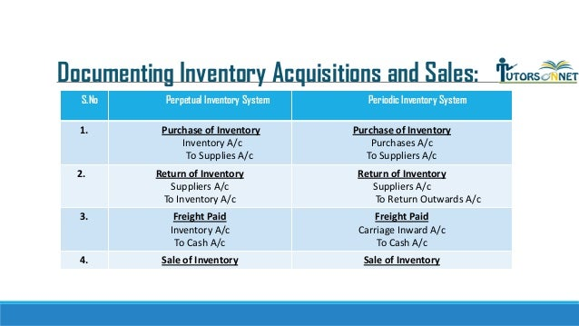 methodology of sales and inventory system This paper presents a case study for the assembling company on inventory  management  keywords – abc classification, demand forecasting methods,  inventory  the company's data on sales, inventories in warehouses were  analysed for.