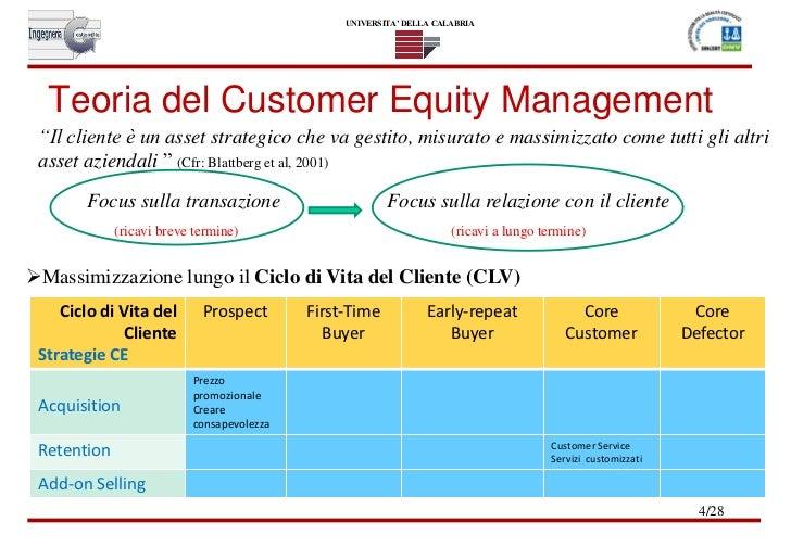 dell balance scorecard Balanced scorecard, la gestione strategica dell'azienda balanced scorecard - faq (le domande più frequenti) quale elemento di novità ha in sé il balanced scorecard.