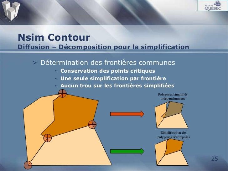 Nsim Contour Diffusion –  Décomposition pour la simplification <ul><li>Détermination des frontières communes </li></ul><ul...
