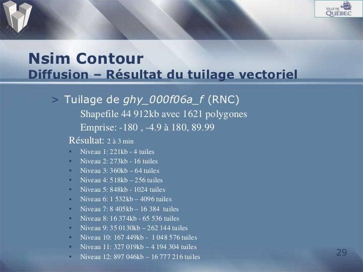 Nsim Contour Diffusion – Résultat du tuilage vectoriel <ul><li>Tuilage de  ghy_000f06a_f  (RNC) </li></ul><ul><ul><li>Shap...