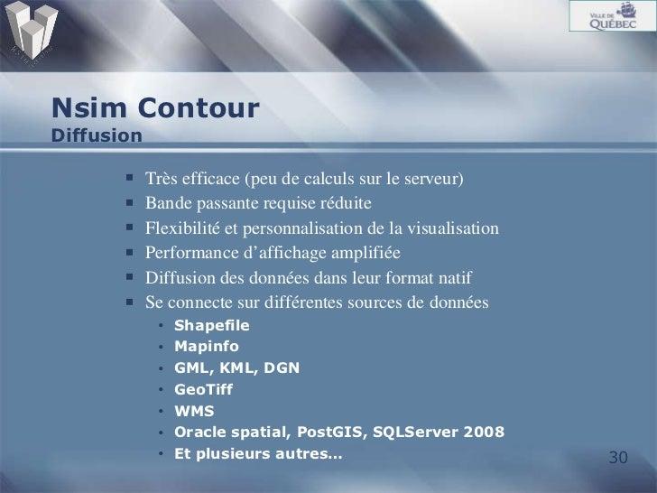 Nsim Contour Diffusion <ul><ul><li>Très efficace (peu de calculs sur le serveur) </li></ul></ul><ul><ul><li>Bande passante...