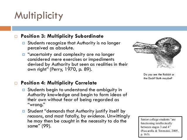 Multiplicity   Position 3: Multiplicity Subordinate       Students recognize that Authority is no longer        perceive...