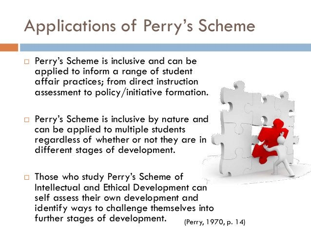 """Applications of Perry""""s Scheme   Perry""""s Scheme is inclusive and can be    applied to inform a range of student    affair..."""