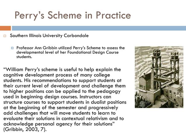 "Perry""s Scheme in Practice   Southern Illinois University Carbondale       Professor Ann Gribbin utilized Perry""s Scheme..."