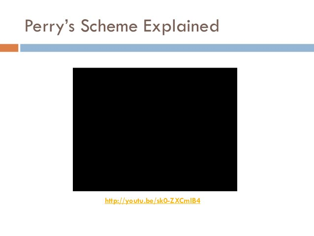 """Perry""""s Scheme Explained         http://youtu.be/sk0-ZXCmlB4"""
