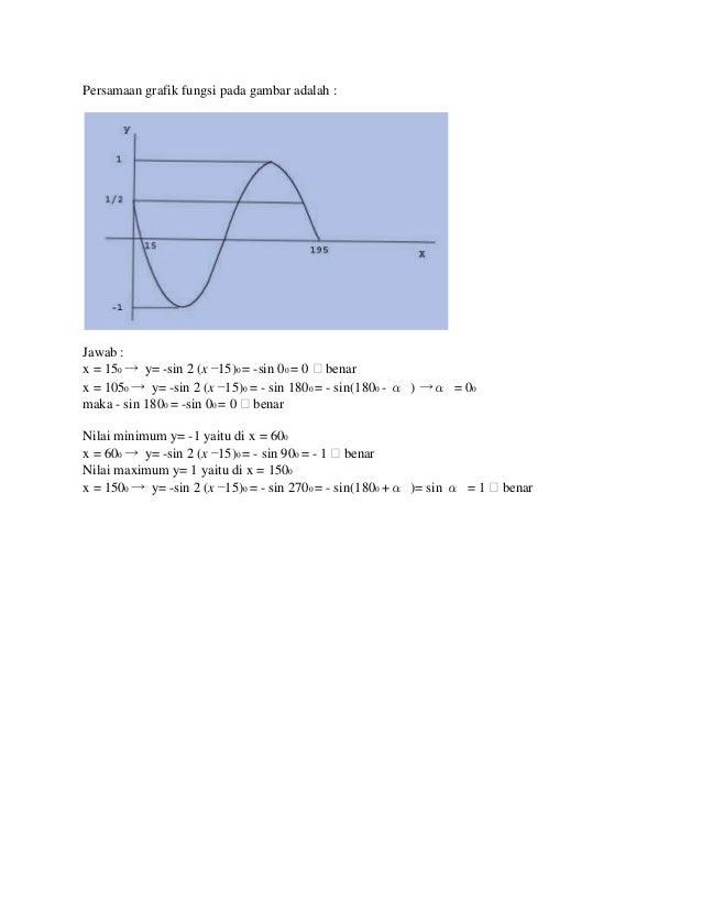 Contoh Soal Grafik Fungsi Trigonometri Berserta Jawabannya