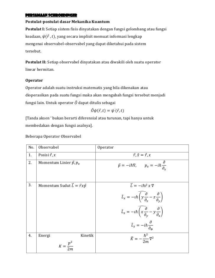 Persamaan SchroedingerPostulat-postulat dasar Mekanika KuantumPostulat I: Setiap sistem fisis dinyatakan dengan fungsi gel...
