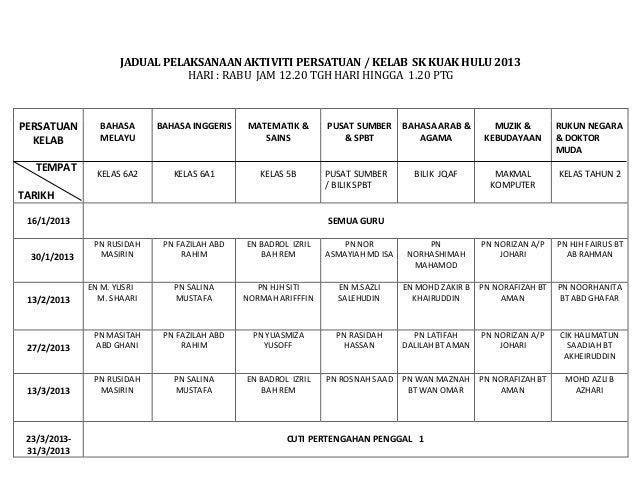 JADUAL PELAKSANAAN AKTIVITI PERSATUAN / KELAB SK KUAK HULU 2013 HARI : RABU JAM 12.20 TGH HARI HINGGA 1.20 PTG PERSATUAN K...
