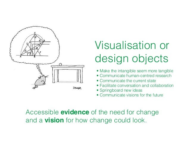 !  !  Visualisation or  d! esign objects  !  • Make the intangible seem more tangible  • Communicate human-centred researc...