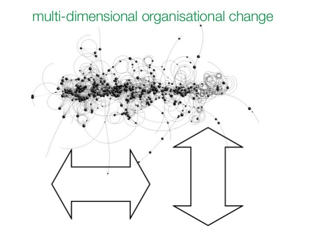 multi-dimensional organisational change
