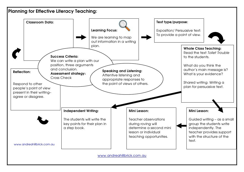 Planning for Effective Literacy Teaching:          Classroom Data:                                                        ...
