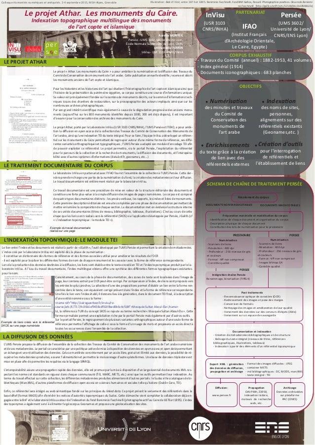 SCHEMA DE CHAÎNE DE TRAITEMENT PERSÉE Création d'outils pour l'interrogation de référentiels et l'établissement de liens I...