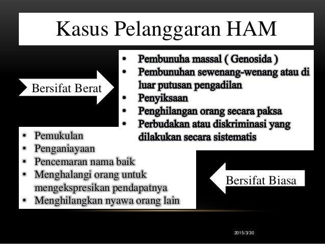 pelanggaran ham di indonesia