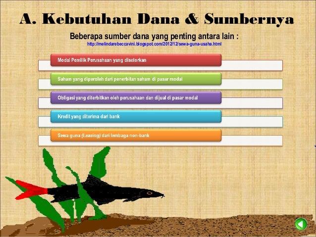 Persentasi studi kelayakn bisnis ( aspek finansial ) Slide 2