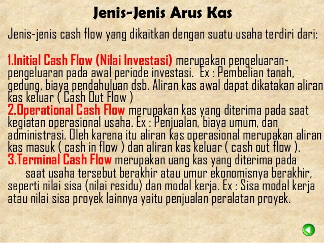 Persentasi studi kelayakn bisnis ( aspek finansial ) Slide 3