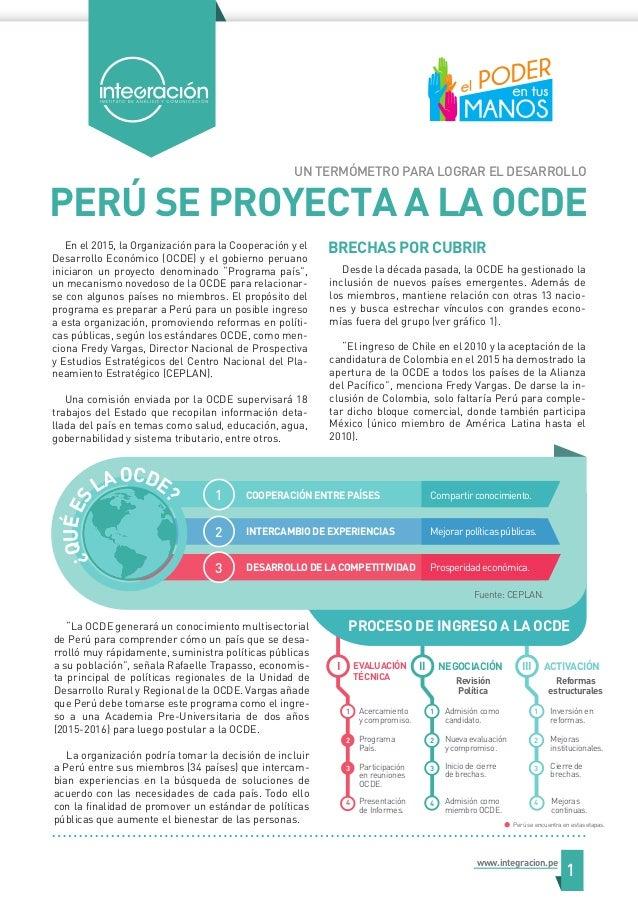 www.integracion.pe 1 1 2 3 II NEGOCIACIÓN Revisión Política Admisión como candidato. Nueva evaluación y compromiso. Inicio...
