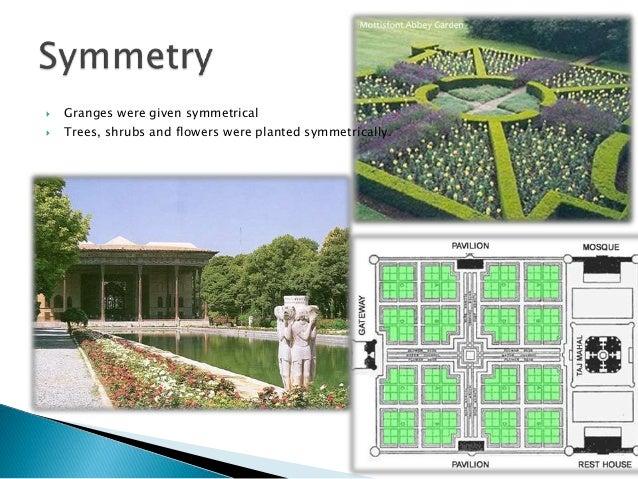 Image Result For Persian Garden Design