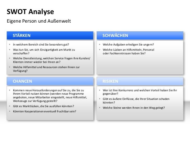 Erfreut Editierbare Swot Analyse Vorlage Fotos - Entry Level Resume ...