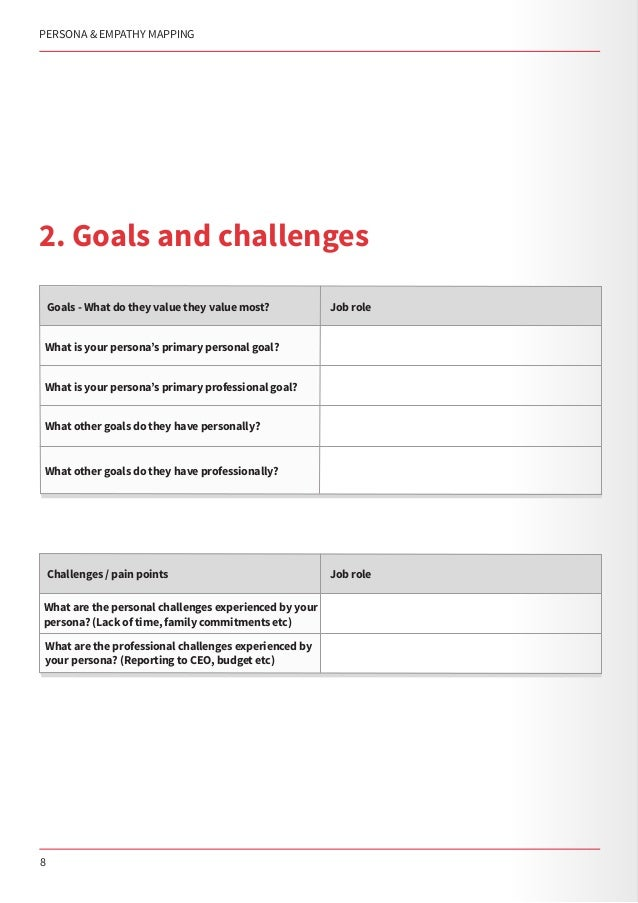 persona and empathy mapping template ph creative