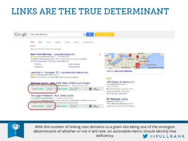 Persona Driven Keyword Research