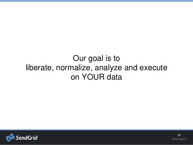 Personal Life API Slide 3