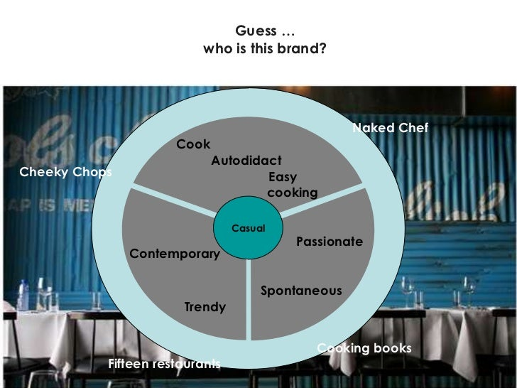 Guess … who is this brand? Casual Contemporary Passionate Naked Chef Cheeky Chops Fifteen restaurants Cook Trendy Spontane...
