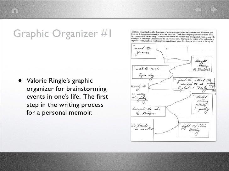 100 paragraph essay graphic organizer elementary 5