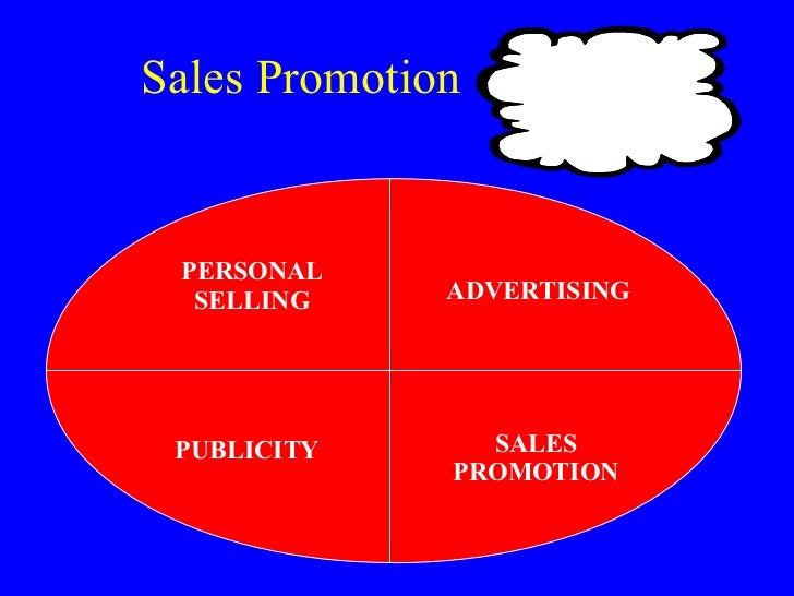 PERSONAL SELLING ADVERTISING PUBLICITY SALES PROMOTION Sales Promotion