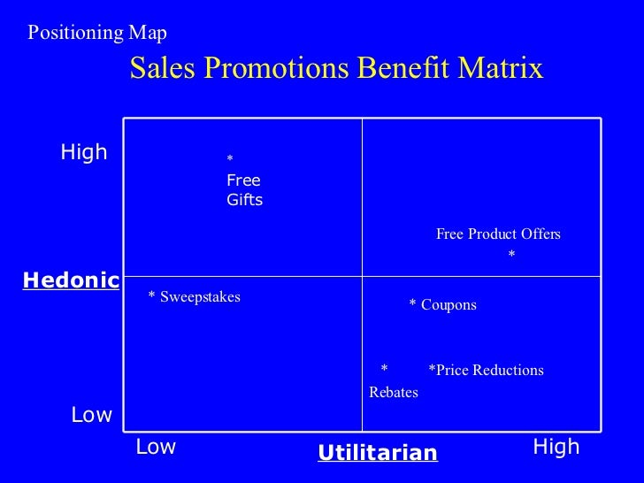 sales promotion and its effectiveness in Measuring the effect of retail store promotions on  brand's sales of disposable diapers to its own and  on the effectiveness of promotions with.