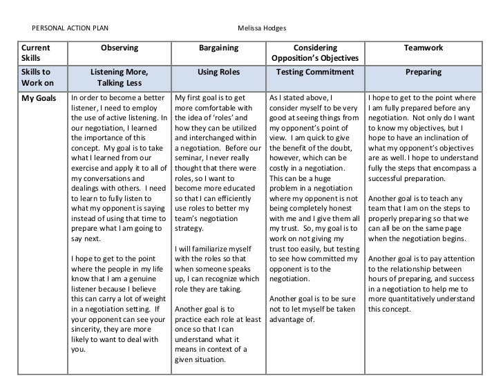 individual student action plan template - model personal action plan