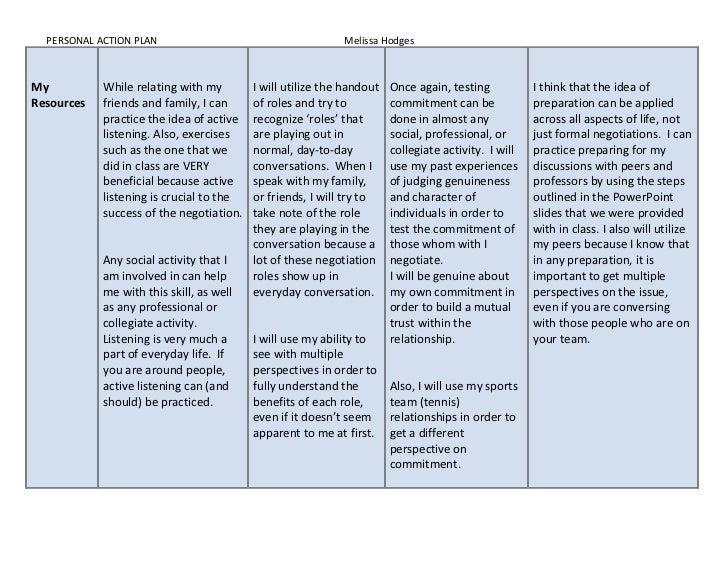 Model Personal Action Plan Slide 2