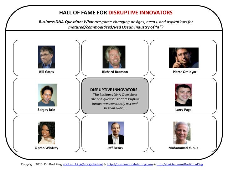 HALL OF FAME FOR DISRUPTIVE INNOVATORS           Business DNA Question: What are game-changing designs, needs, and aspirat...